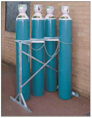 How to Store and Handle Cylinders and Gas Bottles